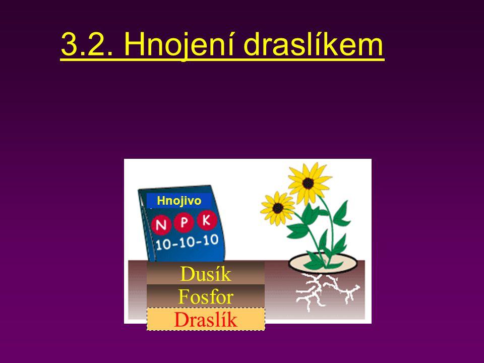 3.2. Hnojení draslíkem Hnojivo Dusík Fosfor Draslík
