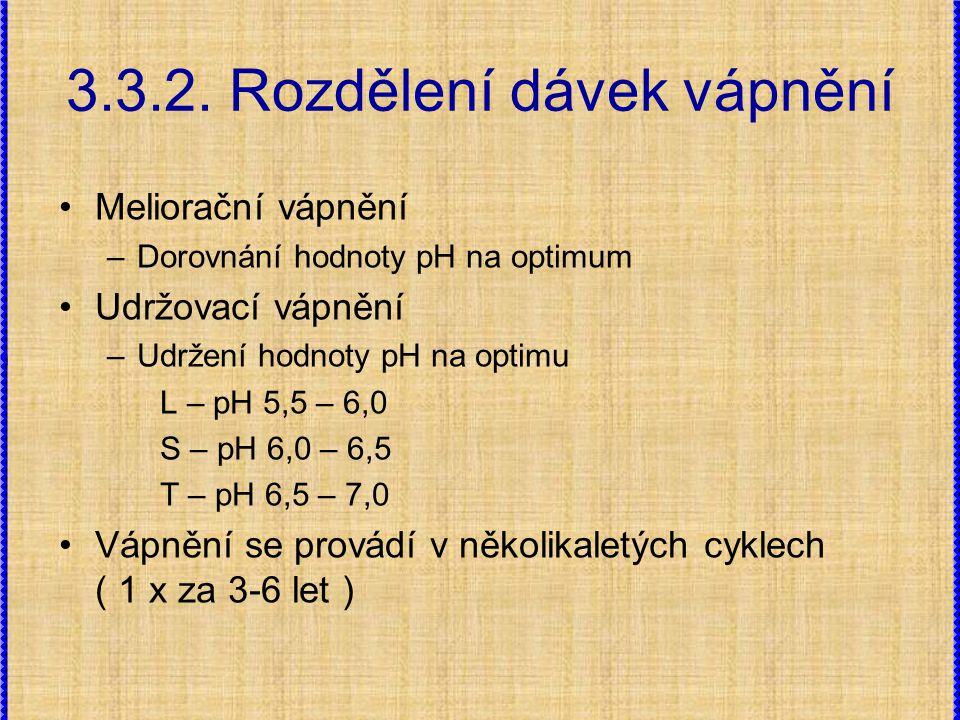 3.3.2. Rozdělení dávek vápnění