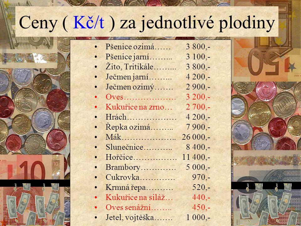 Ceny ( Kč/t ) za jednotlivé plodiny