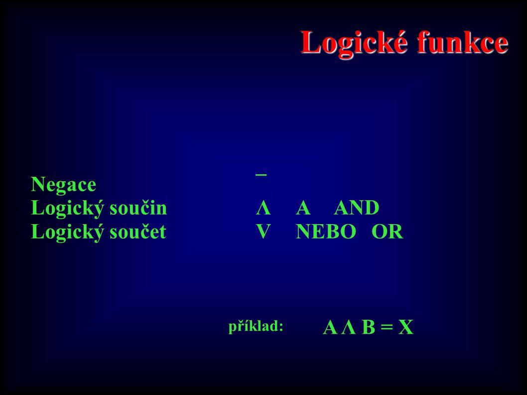 Logické funkce Negace ¯ Logický součin Λ A AND