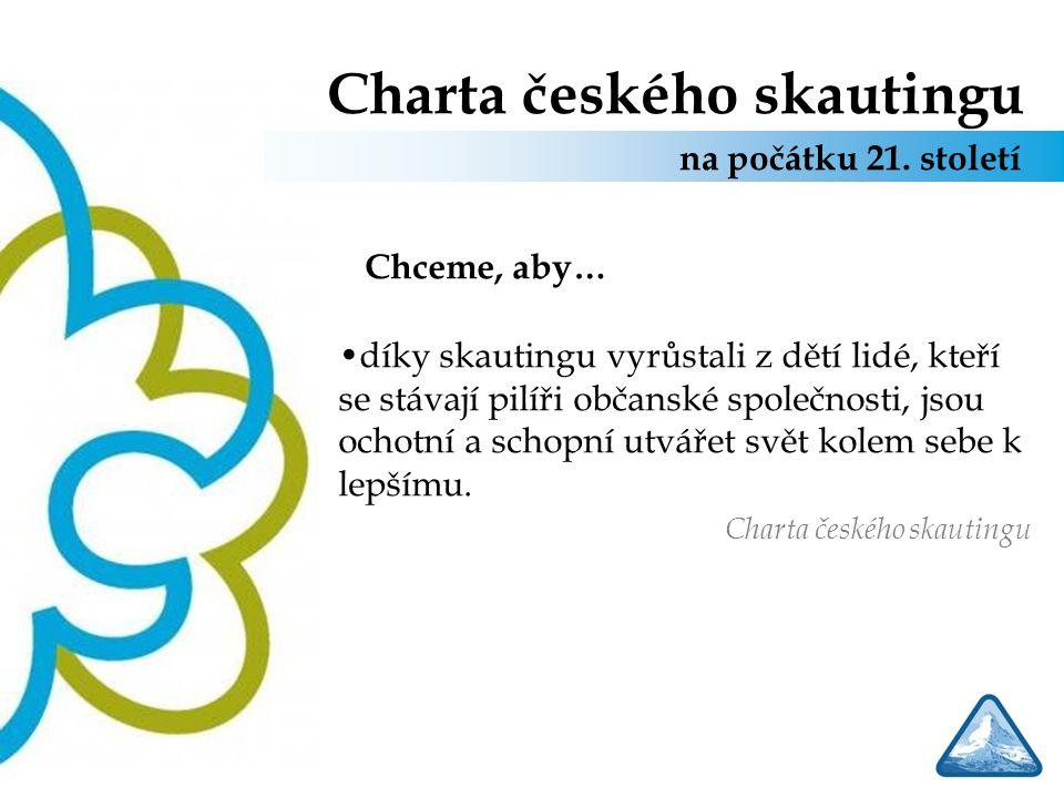 Charta českého skautingu