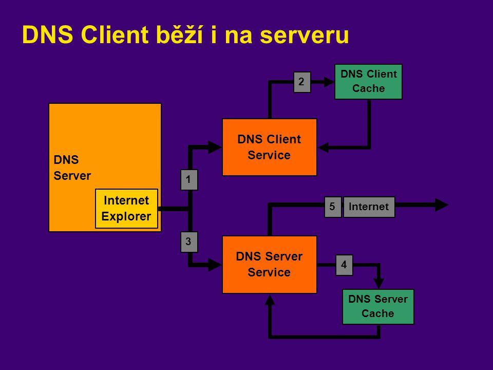 DNS Client běží i na serveru