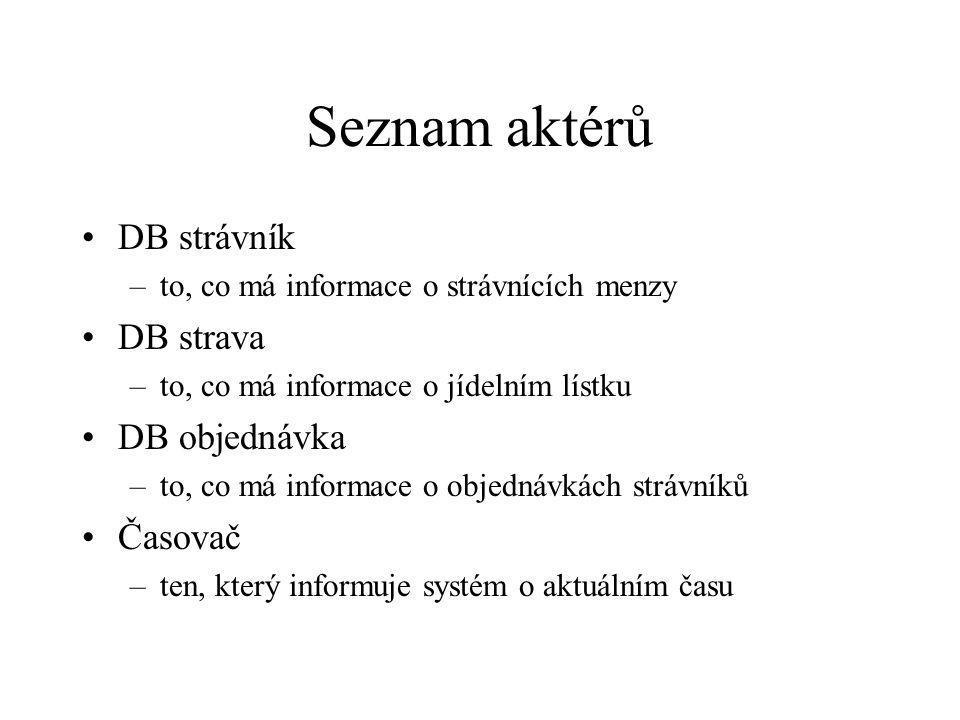 Seznam aktérů DB strávník DB strava DB objednávka Časovač