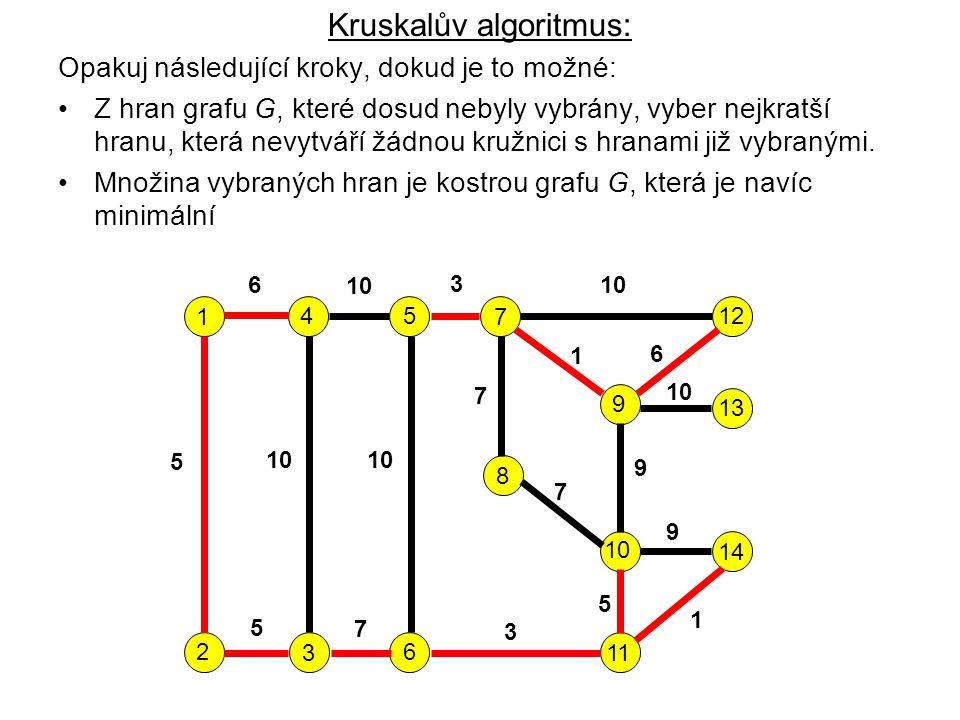 Kruskalův algoritmus: