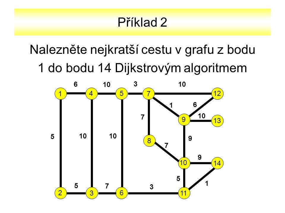 Nalezněte nejkratší cestu v grafu z bodu