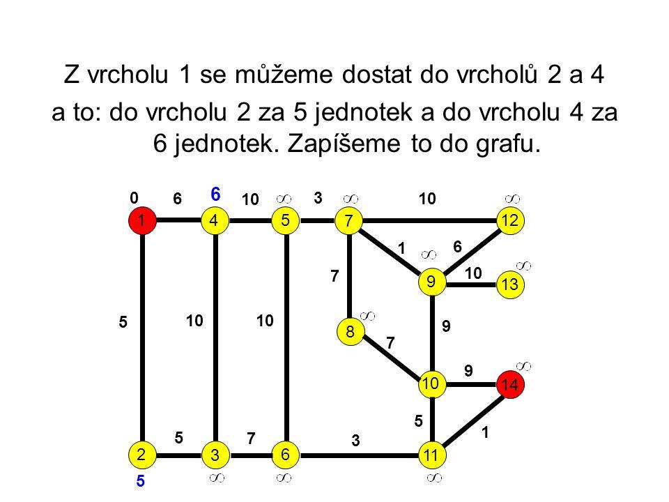 Z vrcholu 1 se můžeme dostat do vrcholů 2 a 4