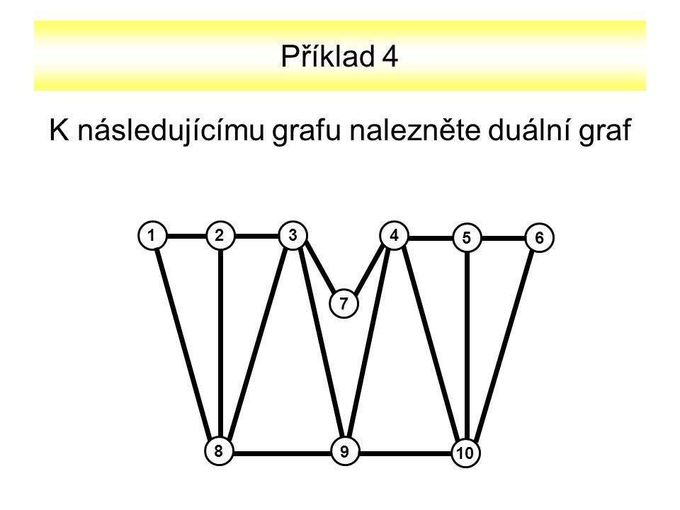 K následujícímu grafu nalezněte duální graf