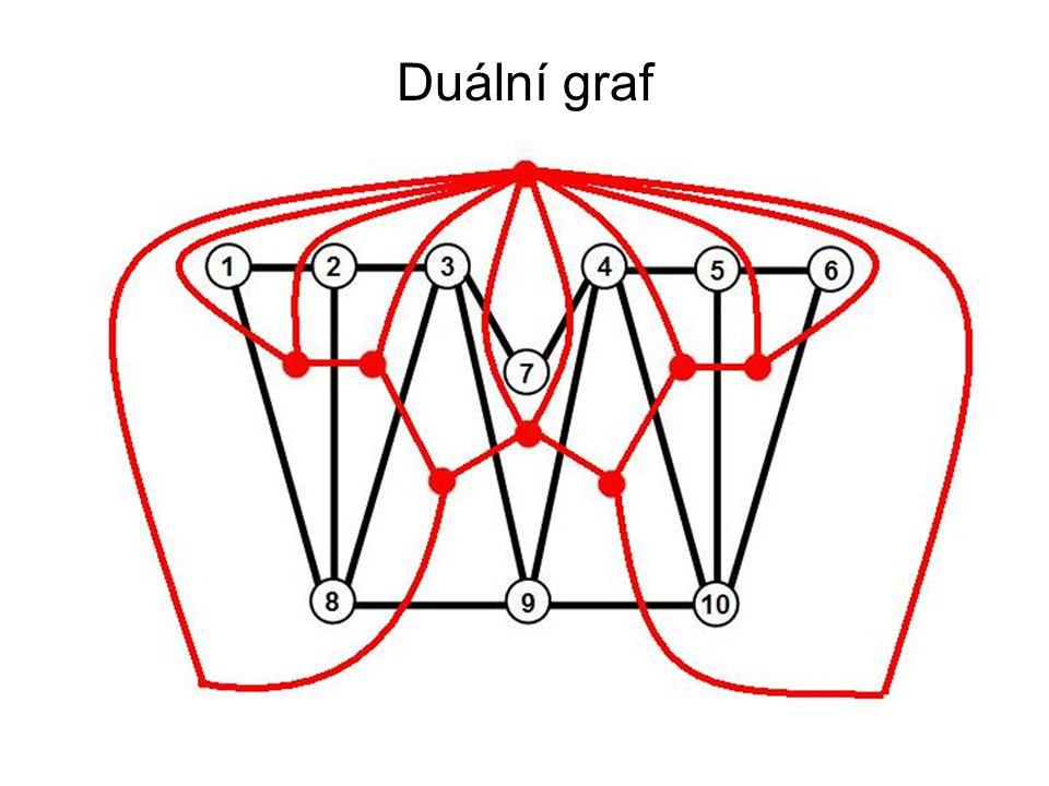 Duální graf