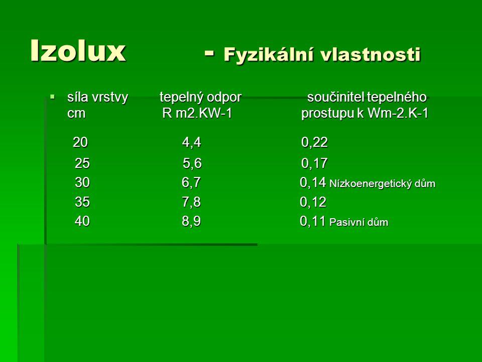 Izolux - Fyzikální vlastnosti