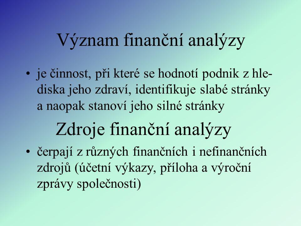 Význam finanční analýzy