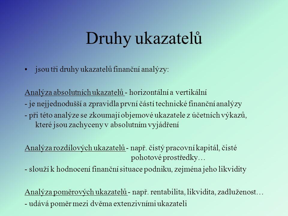 Druhy ukazatelů jsou tři druhy ukazatelů finanční analýzy: