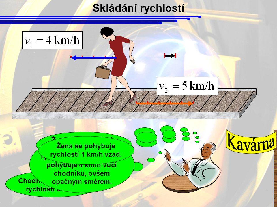 Kavárna Skládání rychlostí Žena se pohybuje rychlostí 4 km/h.