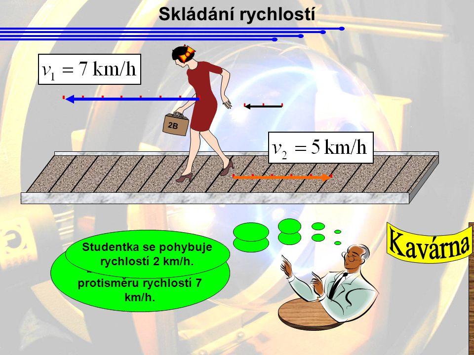 Kavárna Skládání rychlostí Studentka se pohybuje rychlostí 2 km/h.