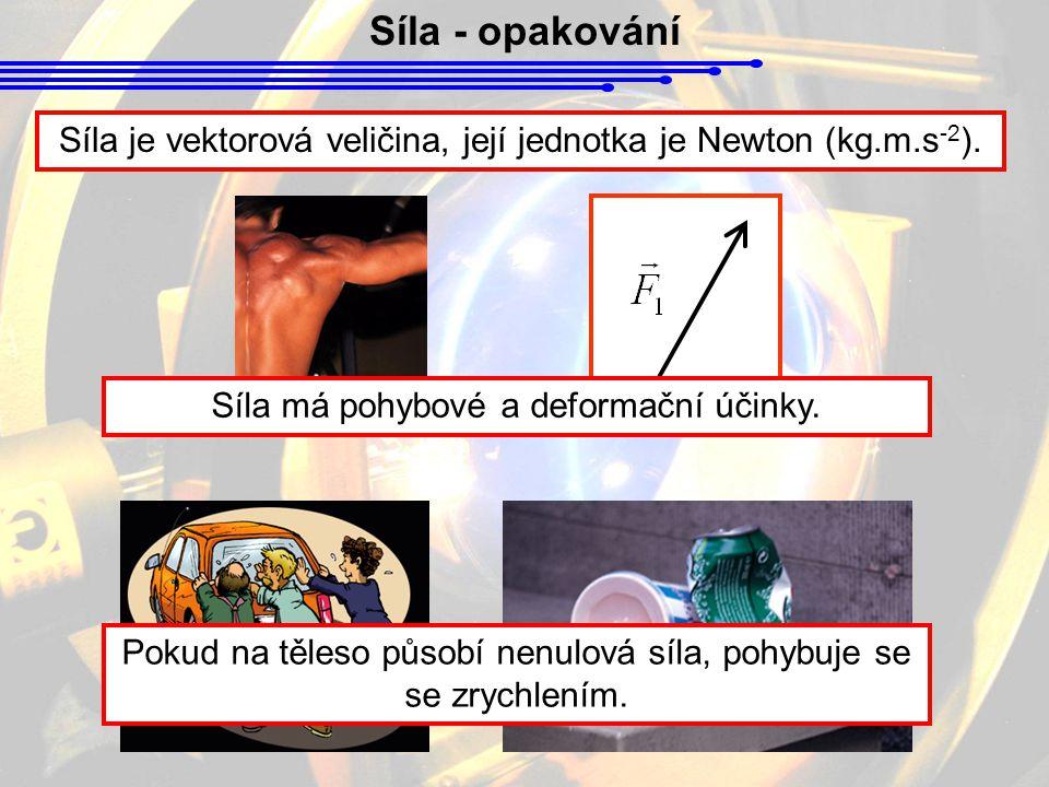 Síla - opakování Síla je vektorová veličina, její jednotka je Newton (kg.m.s-2). Síla má pohybové a deformační účinky.