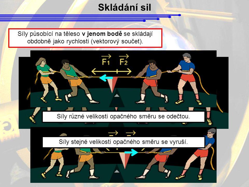 Skládání sil Síly působící na těleso v jenom bodě se skládají obdobně jako rychlosti (vektorový součet).