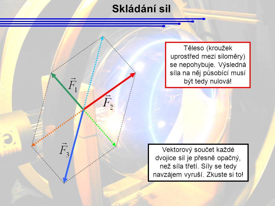 Skládání sil Těleso (kroužek uprostřed mezi siloměry) se nepohybuje. Výsledná síla na něj působící musí být tedy nulová!