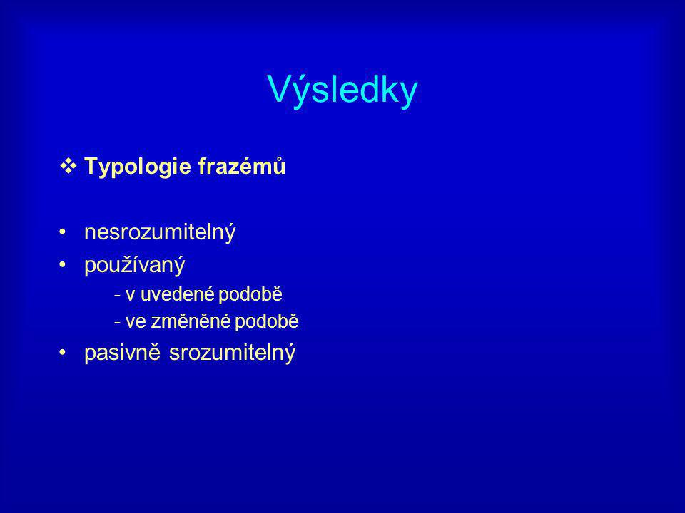 Výsledky Typologie frazémů nesrozumitelný používaný