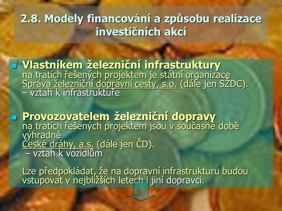 2.8. Modely financování a způsobu realizace investičních akcí