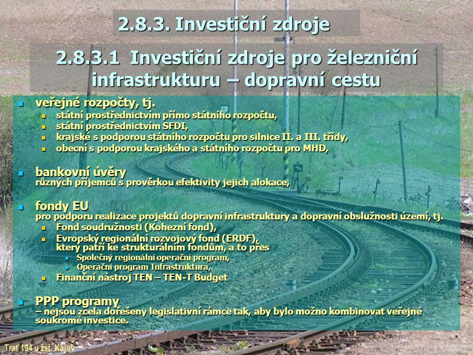 2.8.3. Investiční zdroje 2.8.3.1 Investiční zdroje pro železniční infrastrukturu – dopravní cestu.