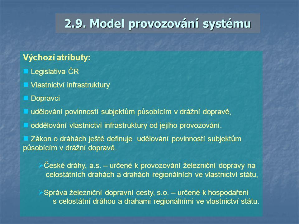 2.9. Model provozování systému
