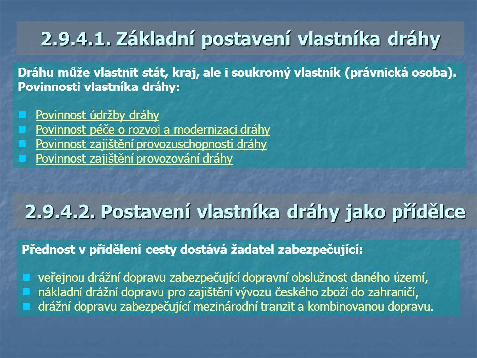 2.9.4.1. Základní postavení vlastníka dráhy