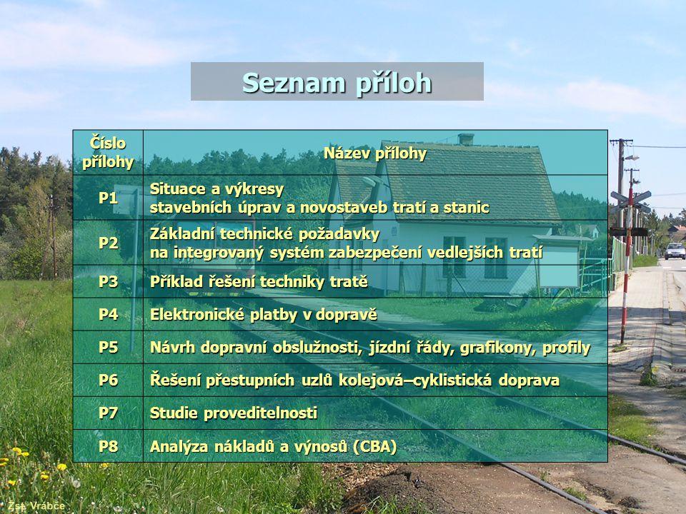 Seznam příloh Číslo přílohy Název přílohy P1 Situace a výkresy