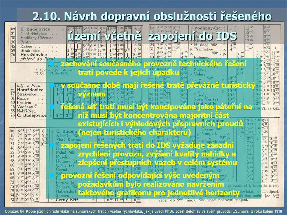 2.10. Návrh dopravní obslužnosti řešeného území včetně zapojení do IDS
