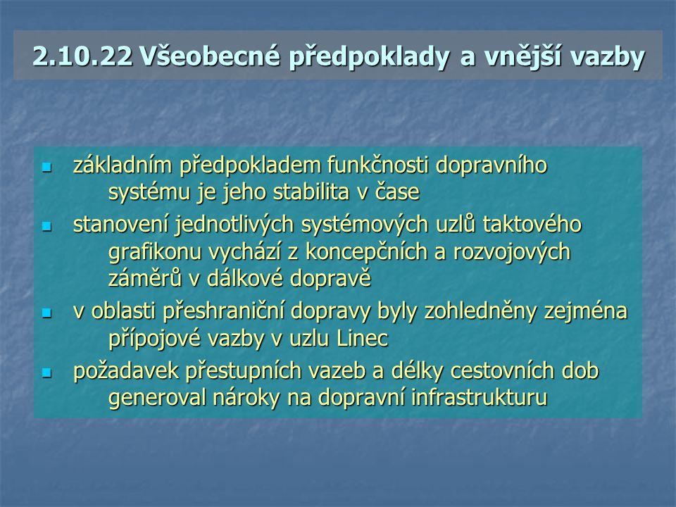 2.10.22 Všeobecné předpoklady a vnější vazby