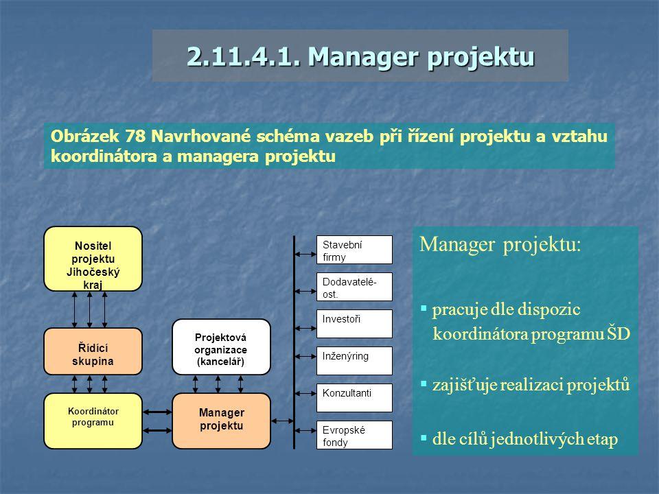 Projektová organizace (kancelář)