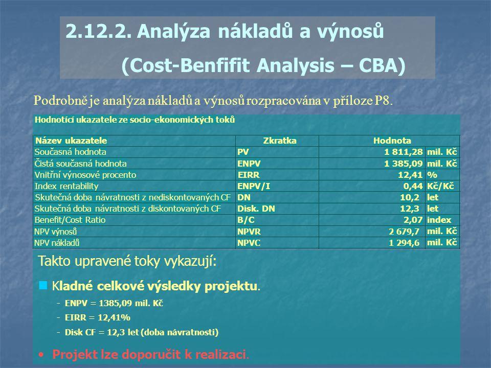 2.12.2. Analýza nákladů a výnosů (Cost-Benfifit Analysis – CBA)