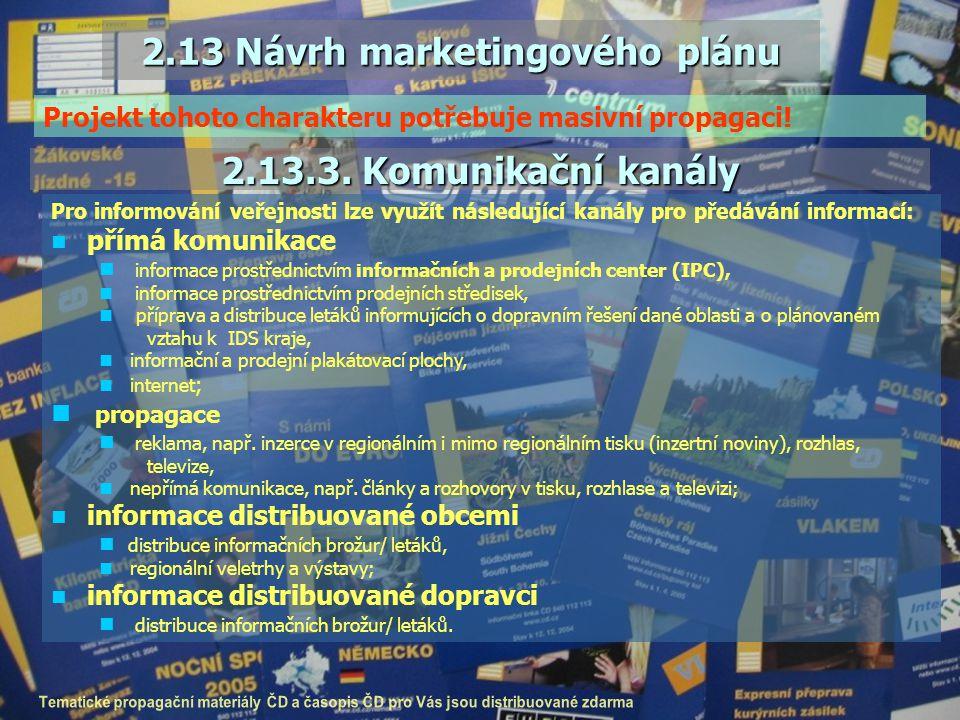 2.13 Návrh marketingového plánu