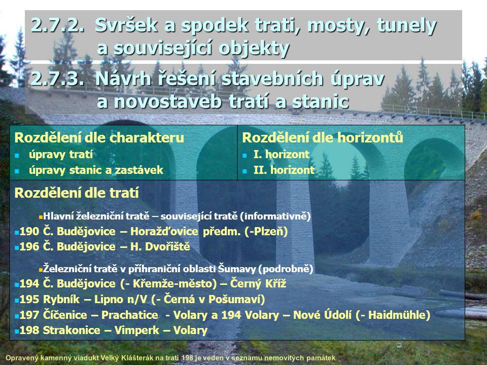 2.7.2. Svršek a spodek trati, mosty, tunely a související objekty