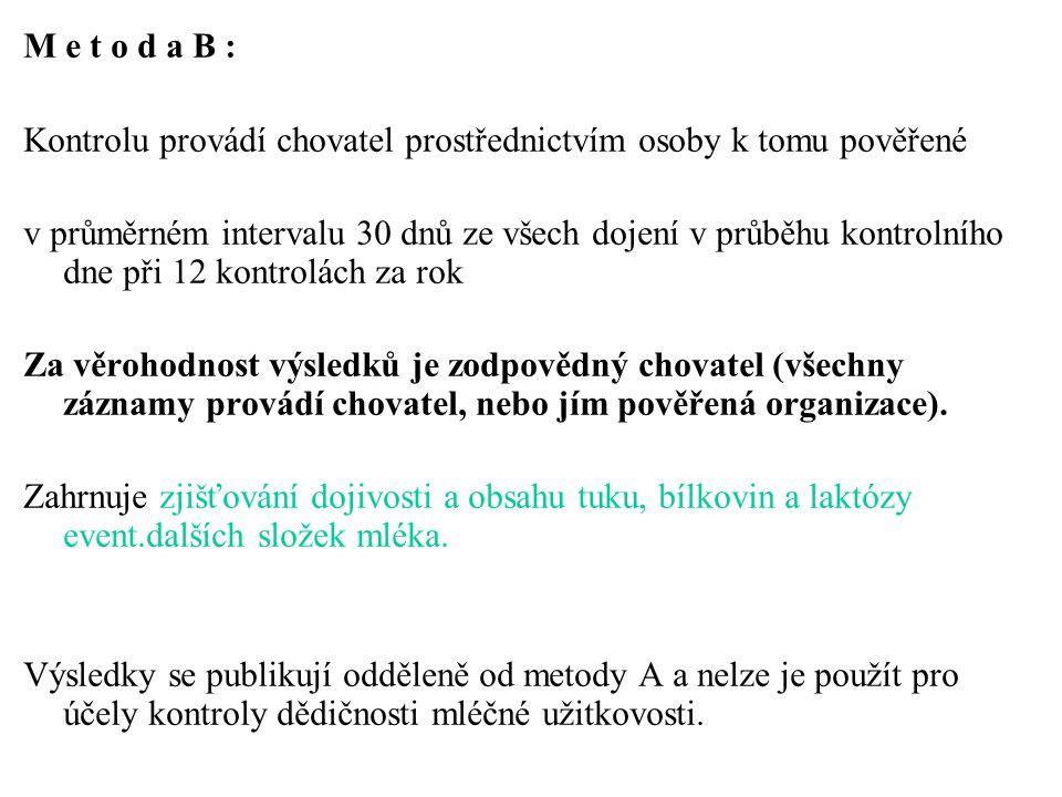 M e t o d a B : Kontrolu provádí chovatel prostřednictvím osoby k tomu pověřené.