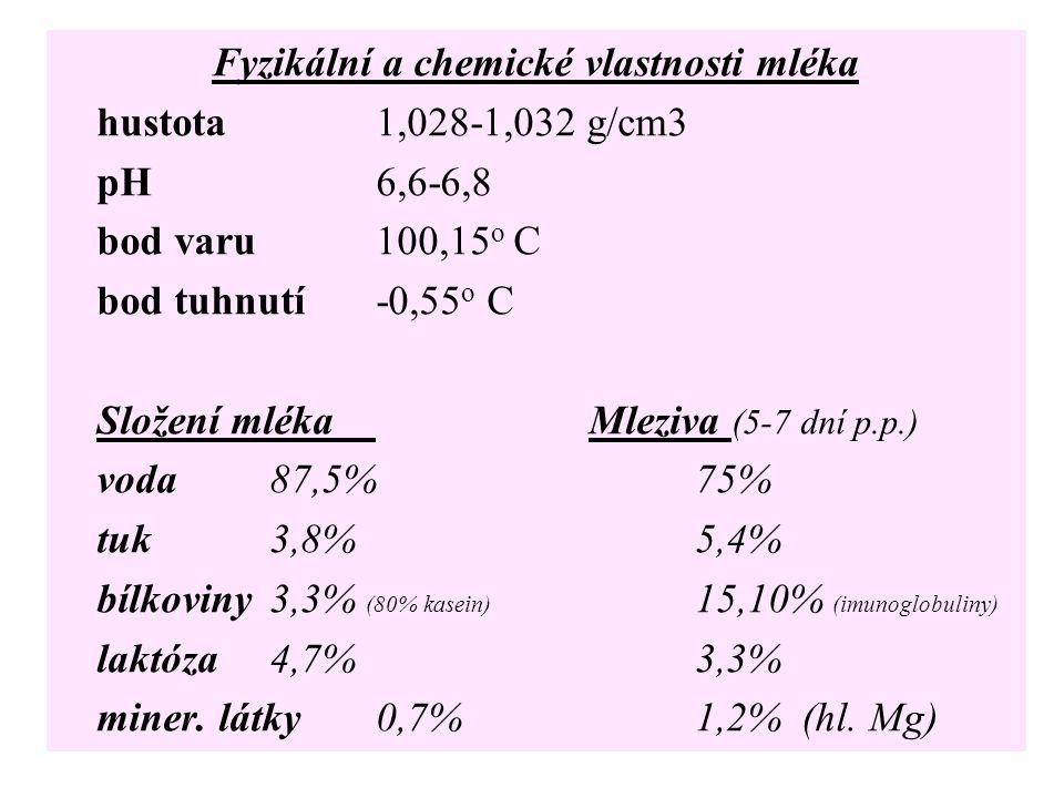 Fyzikální a chemické vlastnosti mléka