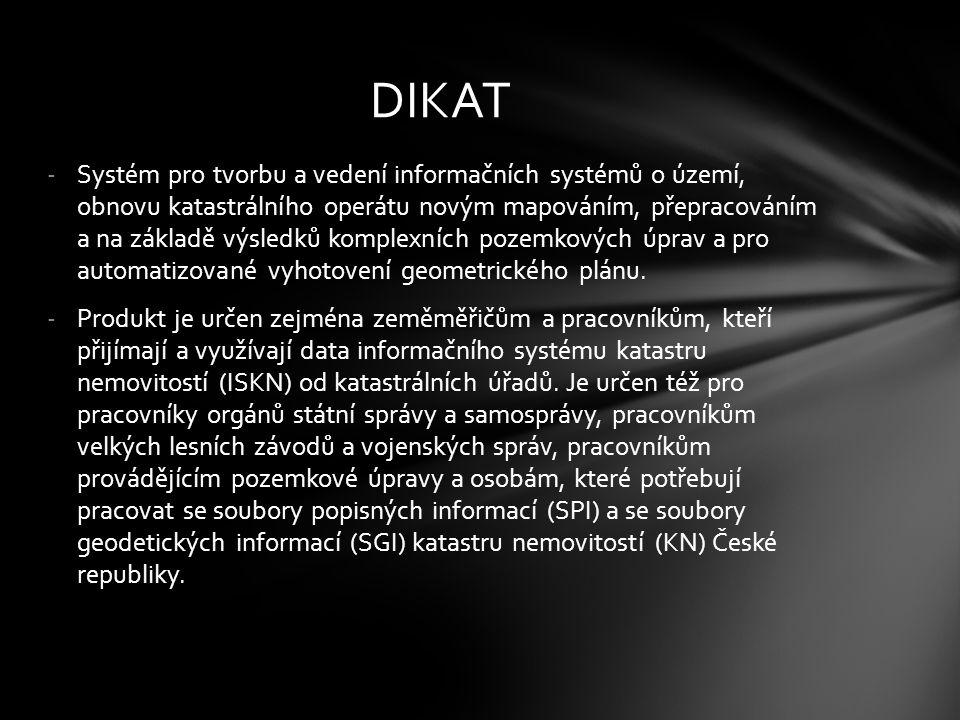 DIKAT