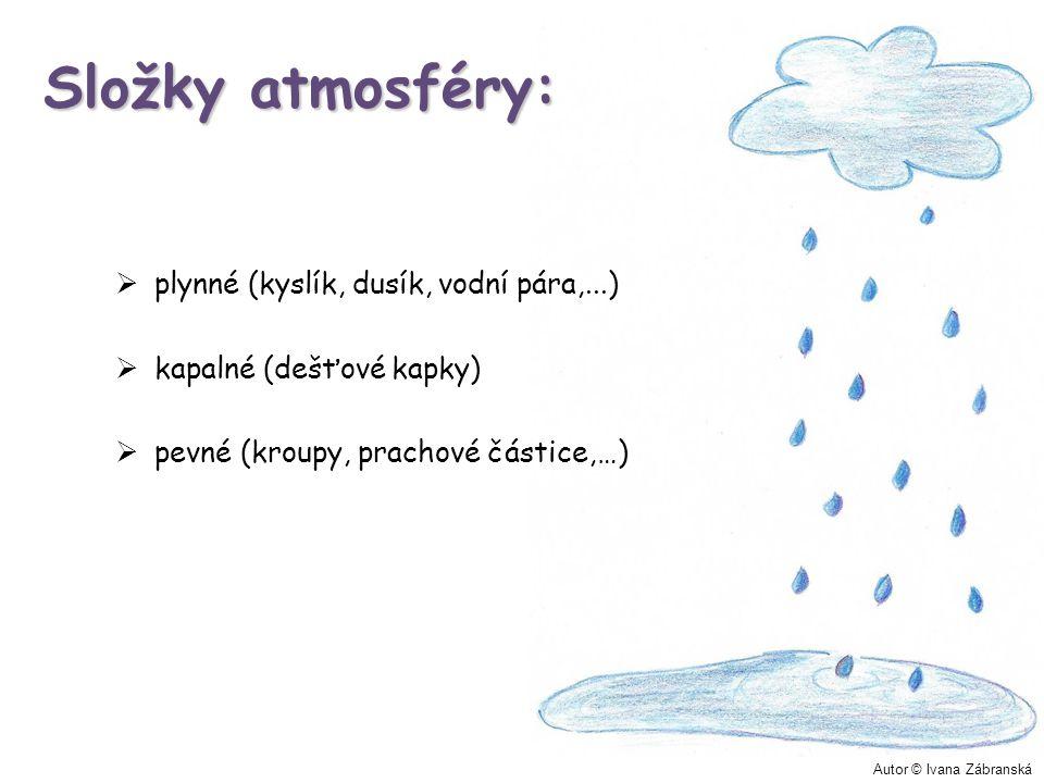 Složky atmosféry: plynné (kyslík, dusík, vodní pára,...)