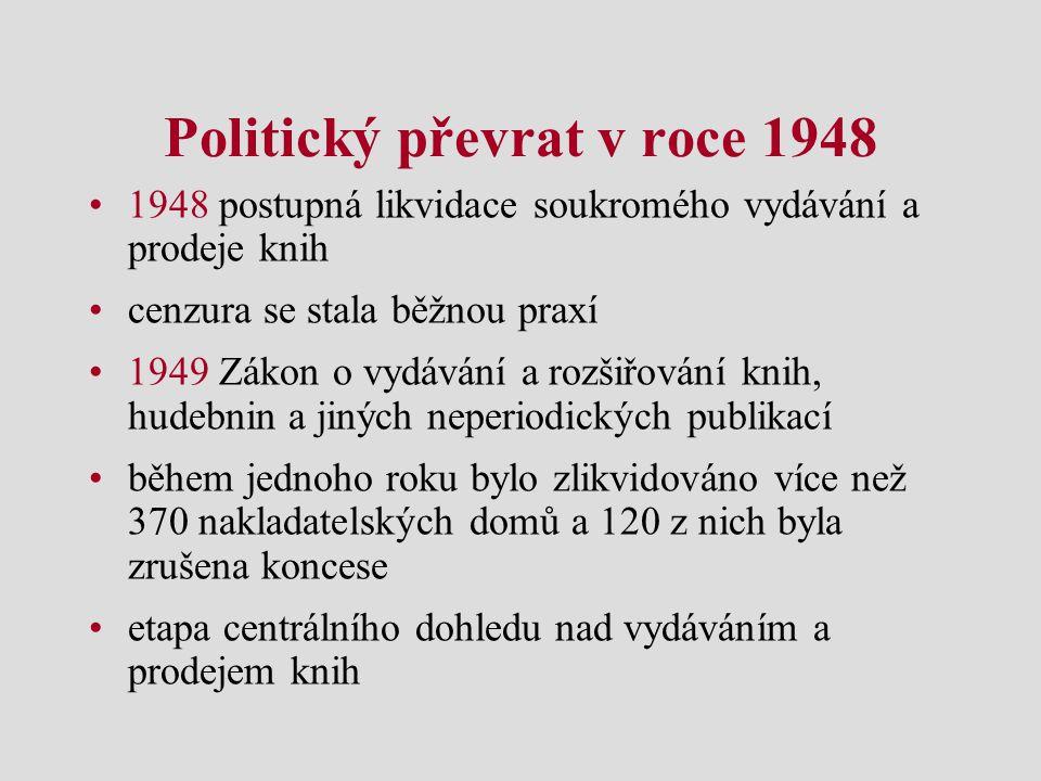 Politický převrat v roce 1948