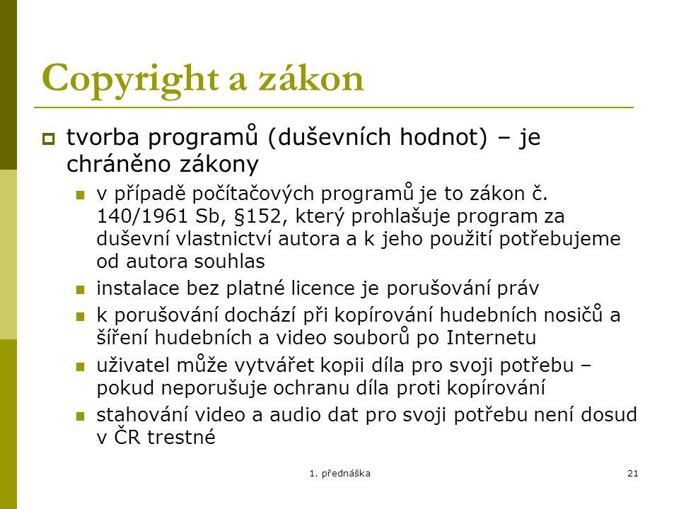 Copyright a zákon tvorba programů (duševních hodnot) – je chráněno zákony.