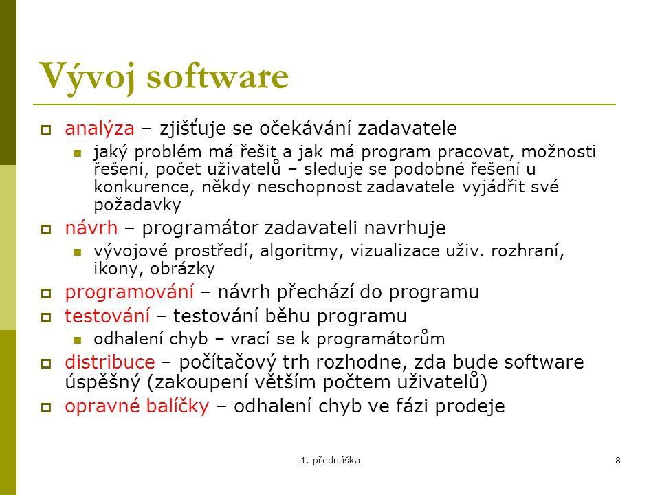 Vývoj software analýza – zjišťuje se očekávání zadavatele