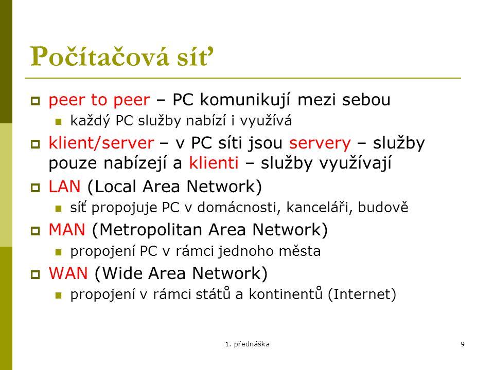Počítačová síť peer to peer – PC komunikují mezi sebou