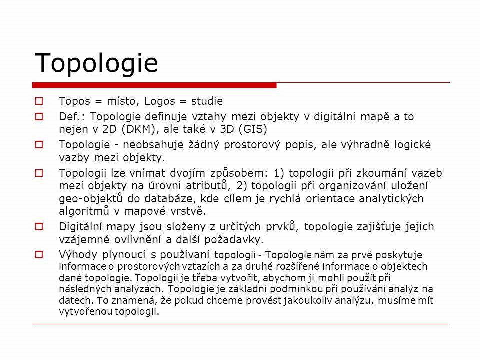 Topologie Topos = místo, Logos = studie