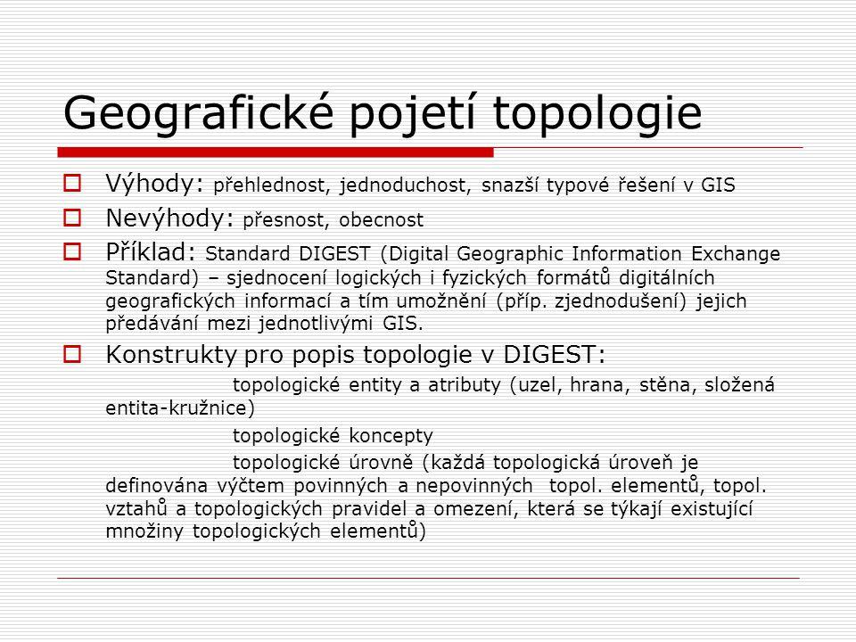 Geografické pojetí topologie
