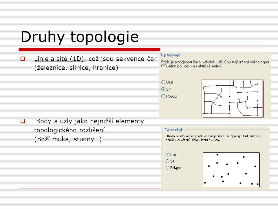 Druhy topologie Linie a sítě (1D), což jsou sekvence čar