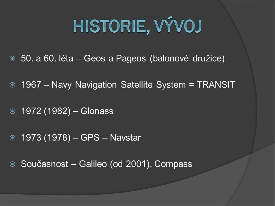 Historie, vývoj 50. a 60. léta – Geos a Pageos (balonové družice)