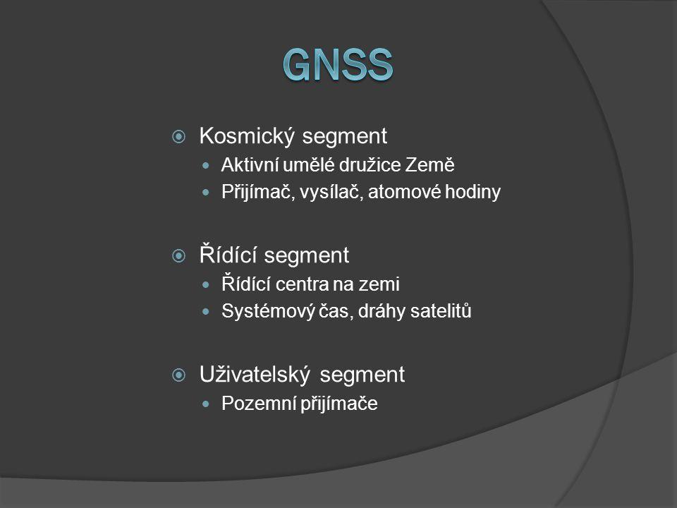 Gnss Kosmický segment Řídící segment Uživatelský segment