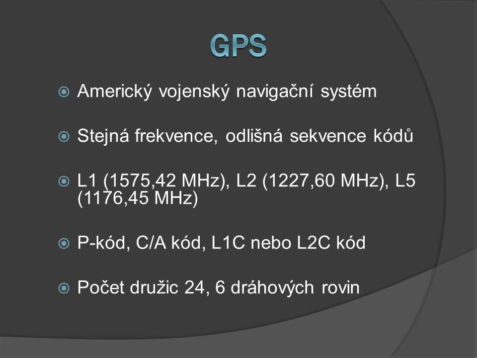 Gps Americký vojenský navigační systém