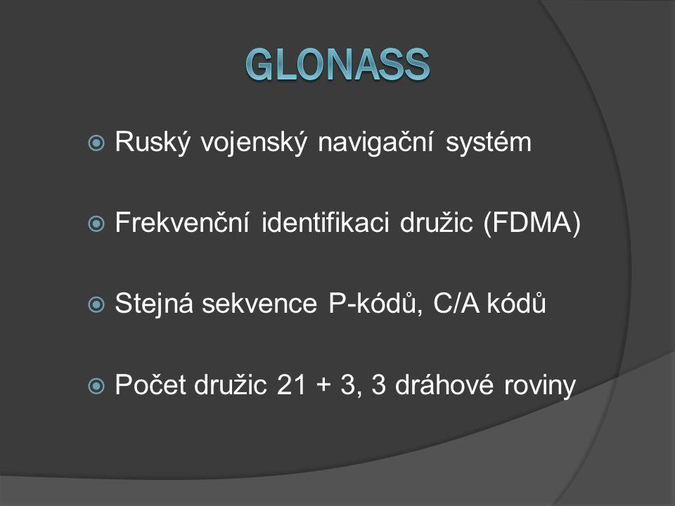 gLONASS Ruský vojenský navigační systém