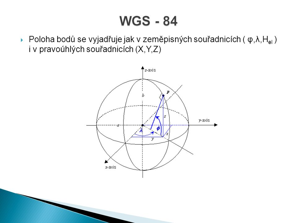 WGS - 84 Poloha bodů se vyjadřuje jak v zeměpisných souřadnicích ( φ,λ,Hel ) i v pravoúhlých souřadnicích (X,Y,Z)