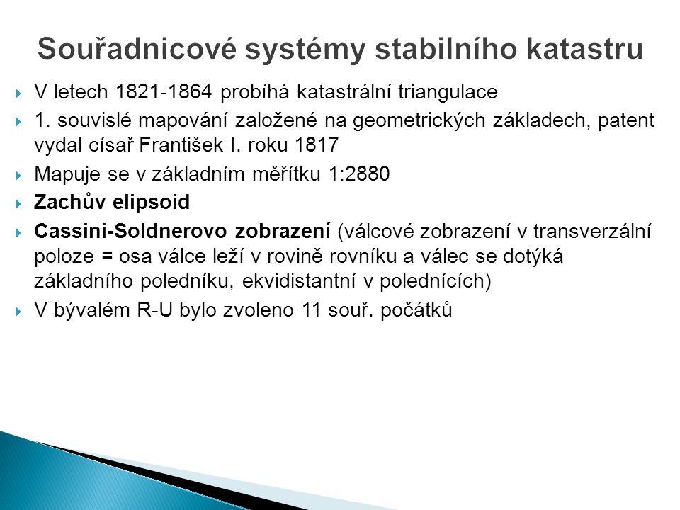 Souřadnicové systémy stabilního katastru
