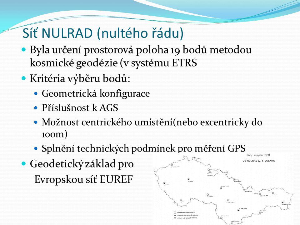 Síť NULRAD (nultého řádu)